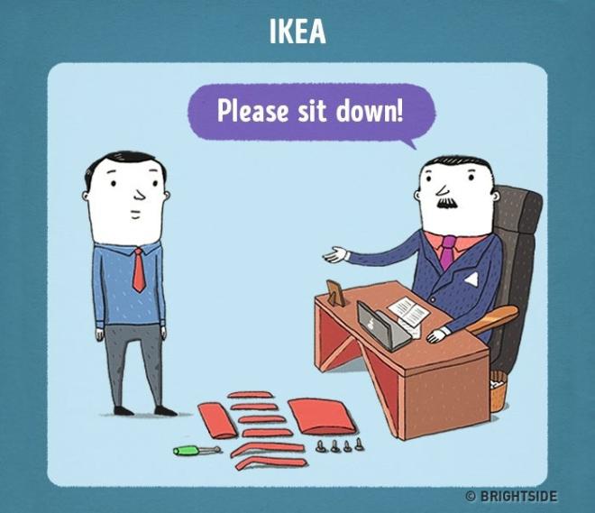 1. Anställningsintervju på IKEA